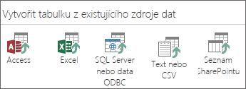 Výběr zdroje dat: Access; Excel; Zdroj dat ODBC/Server SQL; Text/CSV; Seznam SharePointu