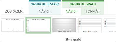 Skupina Styly grafů na kartě Nástroje grafu – Návrh