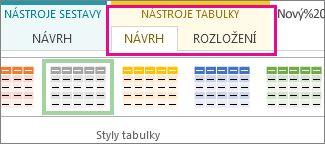 Skupina Styly tabulky na kartě Nástroje tabulky – Návrh
