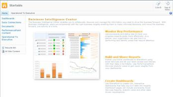 The Business Intelligence Center, a site in SharePoint Server 2010