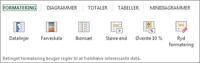 Galleriet Hurtig analyse-formatering
