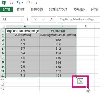 Markierte Daten mit sichtbarer Schaltfläche 'Schnellanalyse'
