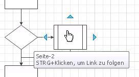 Das Teilprozess-Shape stellt einen Teilprozess dar, der als Diagramm auf einem anderen Zeichenblatt wiedergegeben wird.