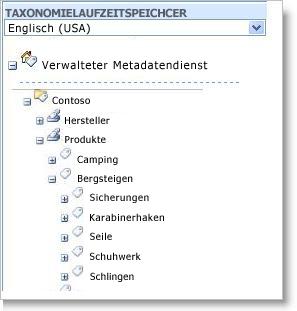 Metadaten verwalten