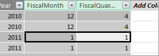 Fiscal Quarter column