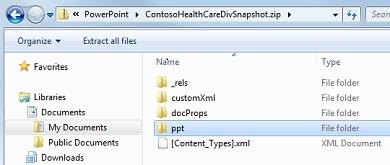 Folders in the zipped presentation