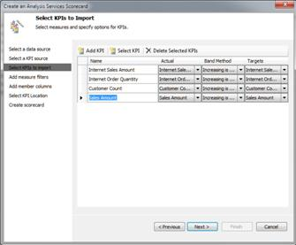 Select KPIs to Import wizard page