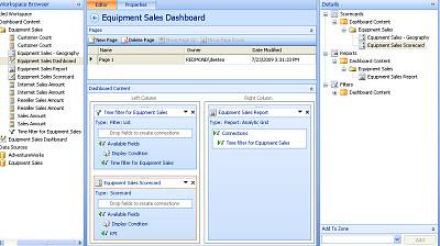 Screenshot of a designed dashboard