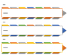 Vertical Accent List SmartArt graphic layout