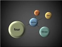 SmartArt custom animation effects: basic radial