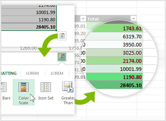 Data Analysis Lens