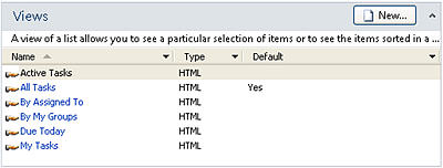 SharePoint Designer list views