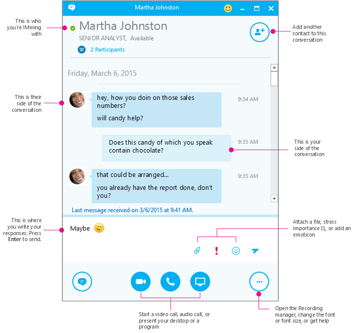 Skype for Business Conversation window, diagrammed