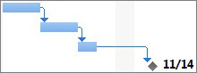 Image of milestone with duration on a Gantt chart.