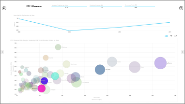 Bubble chart cross-filters line chart
