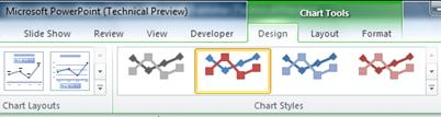 The Chart Tools contextual tab will only appear if you have selected your chart.