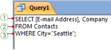 SQL object tab showing a SELECT statement
