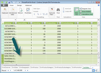 PowerPivot Calculation Area