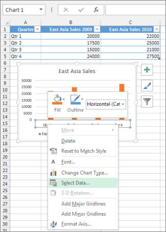Right-click the category axis and Select Data