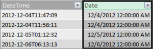 Date column in fact table