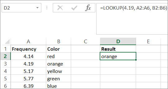 An example of using the LOOKUP function