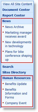 Subsites and pages display under headings in the Quick Launch.
