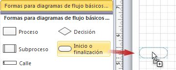 Arrastrar la forma de inicio o finalización a la página