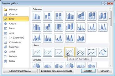 Puede elegir entre varios tipos de gráficos diferentes en el cuadro de diálogo Insertar gráfico.