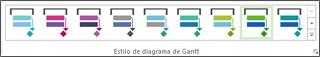 Estilos de diagrama de Gantt