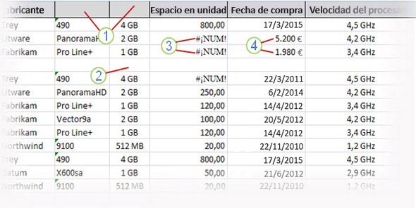 Errores comunes en datos de origen