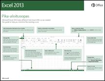 Excel 2013 -pikaopas