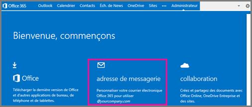Page d'accueil montrant la vignette d'adresse de messagerie