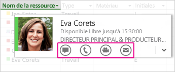 Carte de contact Lync dans Project2013