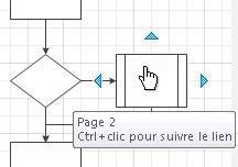 La forme Sous-processus représente un sous-processus qui est représenté par un diagramme sur une autre page.