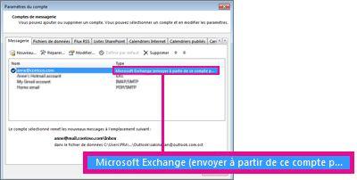 Compte Microsoft Exchange tel qu'il apparaît dans la boîte de dialogue Paramètres du compte