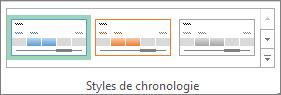 Styles de chronologie sous l'onglet Options des Outils de chronologie