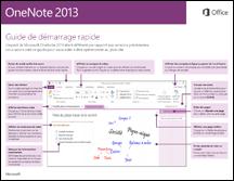 Guide de démarrage rapide de OneNote2013