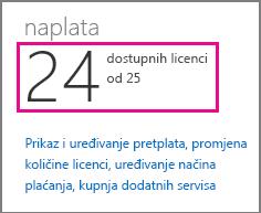 Prikaz broja licenci dostupnih za dodjelu u sustavu Office 365 Small Business Premium.
