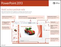 Vodič za brzi početak rada s programom PowerPoint 2013
