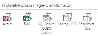 Adatforrás-választási lehetőségek: Access; Excel; SQL Server/ODBC-adatok; Szöveg/CSV; SharePoint-lista.