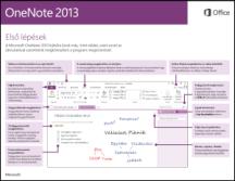 Első lépések a OneNote 2013-ban