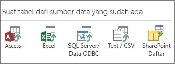Pilihan sumber data: Access; Excel; SQL Server/Data ODBC; Tekst/CSV; Daftar SharePoint.