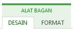 Alat Bagan