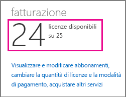 Visualizzare il numero di licenze disponibili per l'assegnazione in Office 365 Small Business Premium.