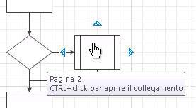 La forma Processo secondario rappresenta un processo secondario inserito nel diagramma in un'altra pagina