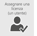 Pianificare una riunione di Live Meeting usando Outlook e Office Communications Server