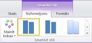 Cilnes Noformējums sadaļas SmartArt rīki grupa SmartArt stili