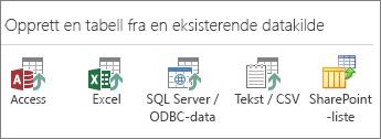 Datakildevalg: Access, Excel, SQL Server/ODBC-data, tekst/CSV og SharePoint-liste.