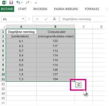 Geselecteerde gegevens met de knop Snelle analyse