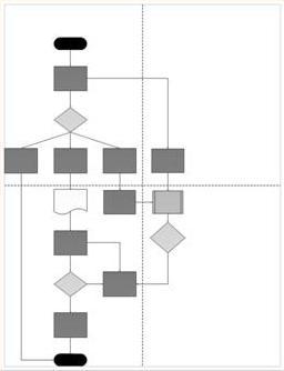 Em Visualizar Impressão, linhas pontilhadas separam páginas diferentes.